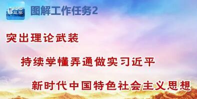 图解工作任务2 | 突出理论武装 持续学懂弄通做实习近平新时代中国特色社会主义思想